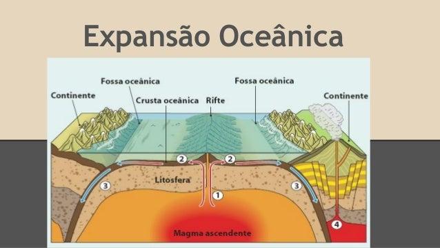 Expansão Oceânica
