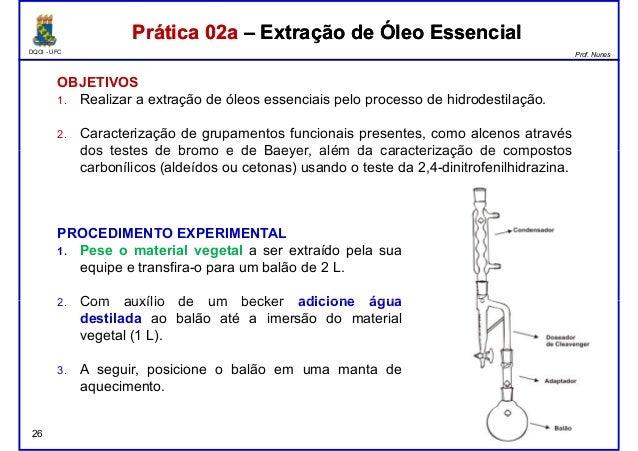 DQOI - UFC Prof. Nunes Prática 02a – Extração de Óleo EssencialPrática 02a – Extração de Óleo Essencial OBJETIVOS 1. Reali...
