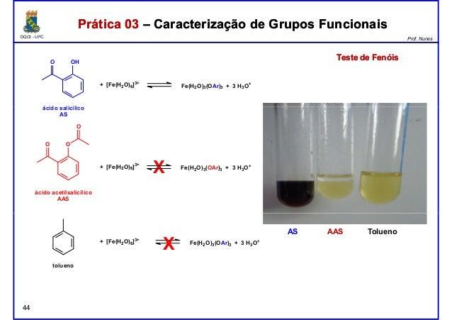 DQOI - UFC Prof. Nunes OHO + [Fe(H2O)6]3+ Fe(H2O)3(OAr)3 + 3 H3O+ ácido salicílico Prática 03 – Caracterização de Grupos F...