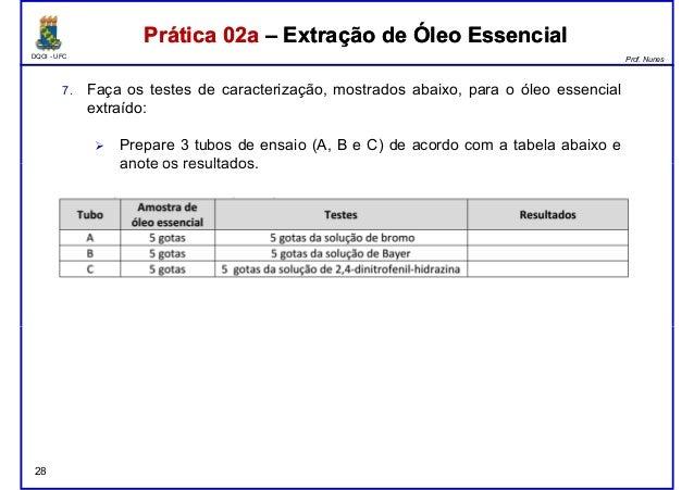 DQOI - UFC Prof. Nunes Prática 02a – Extração de Óleo EssencialPrática 02a – Extração de Óleo Essencial 7. Faça os testes ...