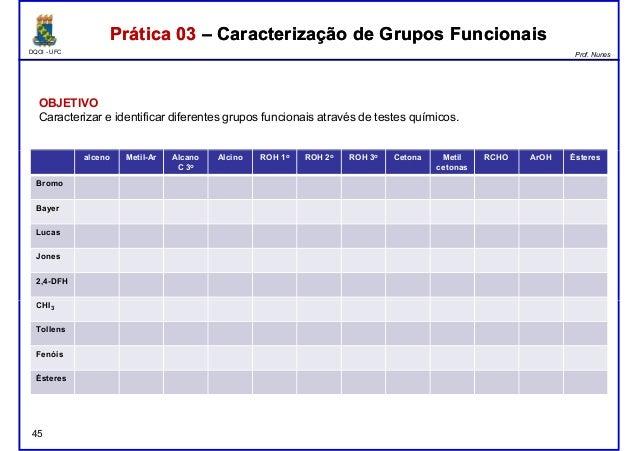 DQOI - UFC Prof. Nunes Prática 03 – Caracterização de Grupos FuncionaisPrática 03 – Caracterização de Grupos Funcionais OB...