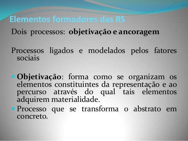 Elementos formadores das RSDois processos: objetivação e ancoragemProcessos ligados e modelados pelos fatores sociais Obj...
