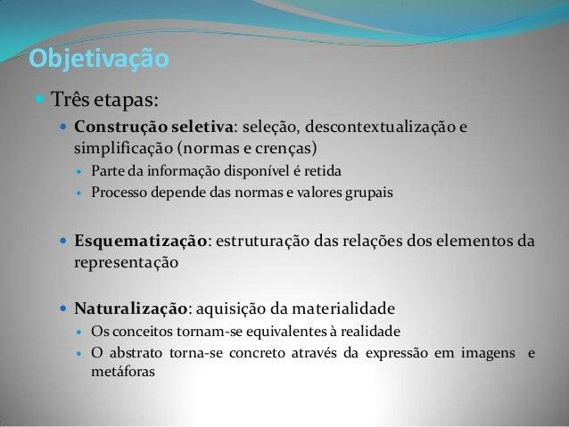 Objetivação Três etapas:   Construção seletiva: seleção, descontextualização e    simplificação (normas e crenças)     ...