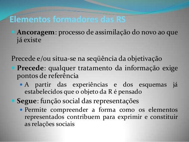 Elementos formadores das RS Ancoragem: processo de assimilação do novo ao que já existePrecede e/ou situa-se na seqüência...