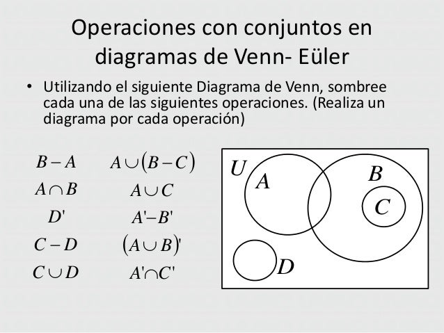 Teoria de conjuntos 25 operaciones con conjuntos en diagramas de venn ccuart Image collections