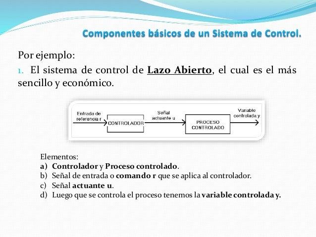 Por ejemplo: 1. El sistema de control de Lazo Abierto, el cual es el más sencillo y económico. Elementos: a) Controlador y...