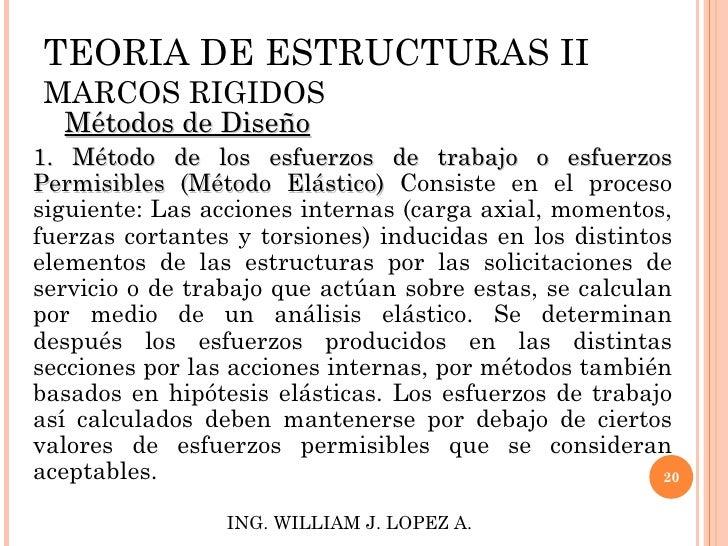 TEORIA DE ESTRUCTURAS II - MARCOS RIGIDOS