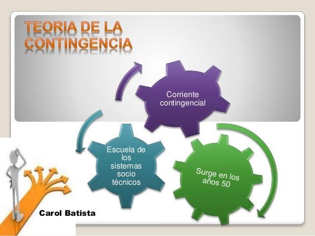 Escuela de los sistemas socio técnicos Corriente contingencial Carol Batista