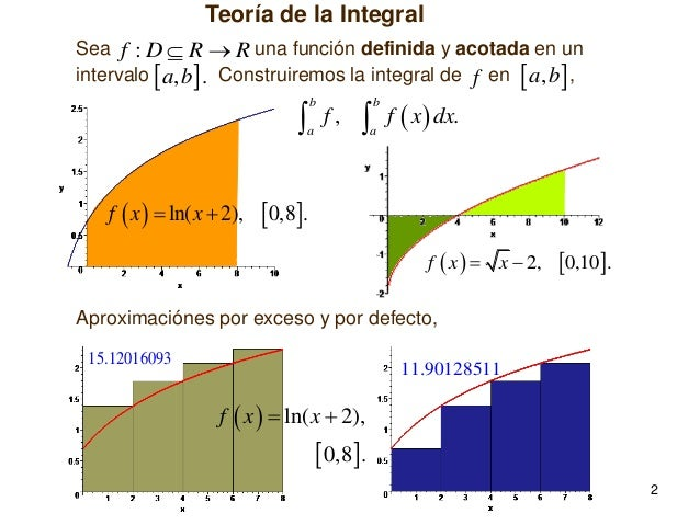 Teoria de la integral de riemann