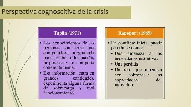 Perspectiva cognoscitiva de la crisis Taplin (1971) • Los conocimientos de las personas son como una computadora programad...