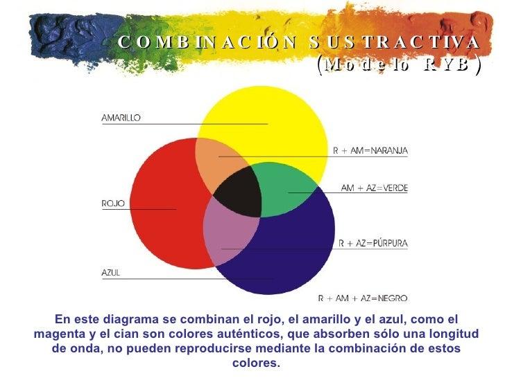 Teoria del color for Combinacion de color rosa