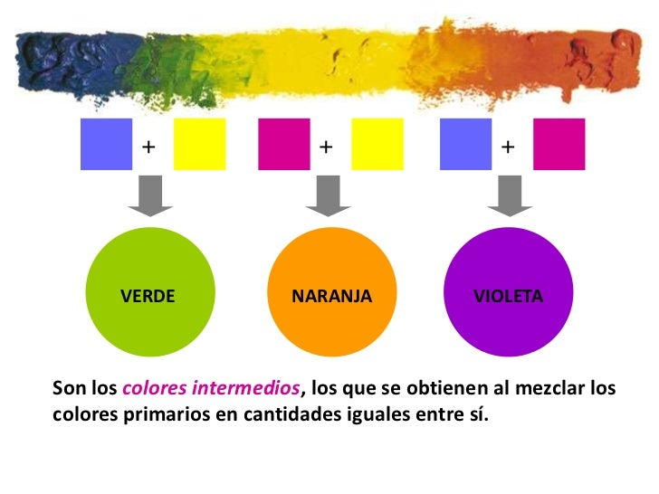 Teoria del color - Como hacer color naranja ...