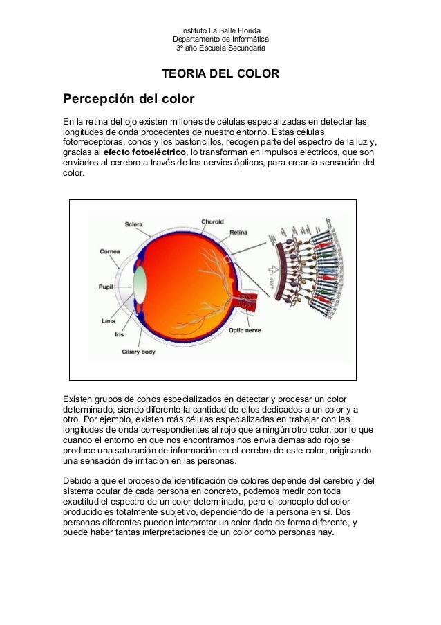 Instituto La Salle Florida Departamento de Informática 3º año Escuela Secundaria  TEORIA DEL COLOR  Percepción del color E...