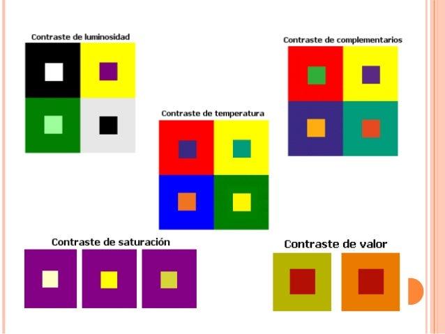 Teoria del color - Los colores calidos y frios ...
