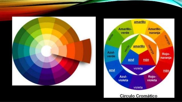 Teoria del color 3 a Slide 3