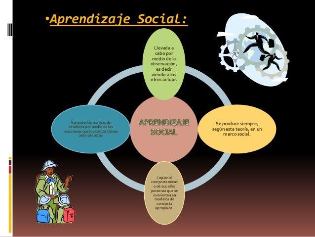 Teoria del Desarrollo Moral Slide 2