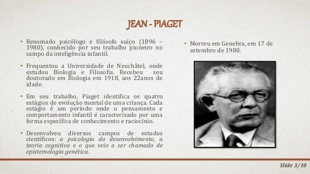 cde3bde5f90 Teoria de piaget (slides)