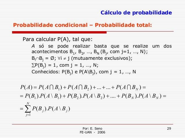 Formula da probabilidade
