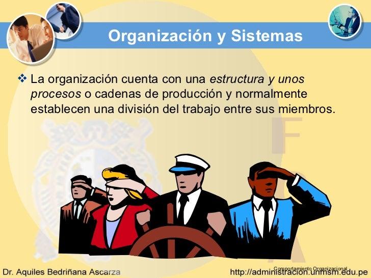 Organización y Sistemas La organización cuenta con una estructura y unos  procesos o cadenas de producción y normalmente ...