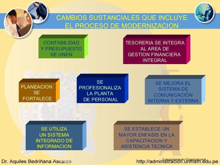 CAMBIOS SUSTANCIALES QUE INCLUYE               EL PROCESO DE MODERNIZACION       CONTABILIDAD                  TESORERIA S...