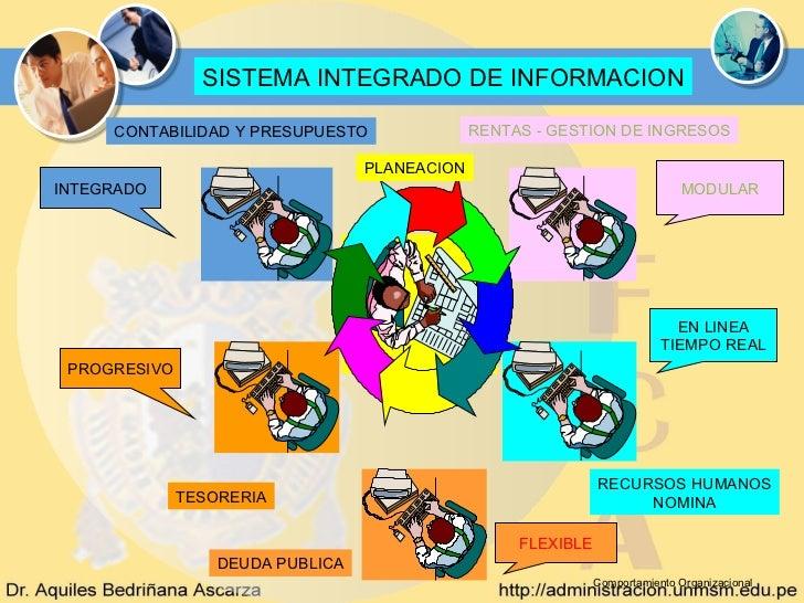 SISTEMA INTEGRADO DE INFORMACION     CONTABILIDAD Y PRESUPUESTO                RENTAS - GESTION DE INGRESOS               ...