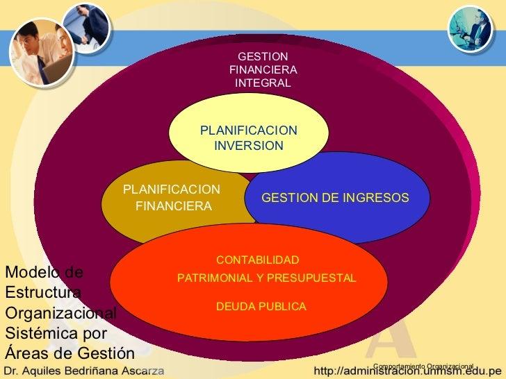 GESTION                              FINANCIERA                               INTEGRAL                        PLANIFICACIO...