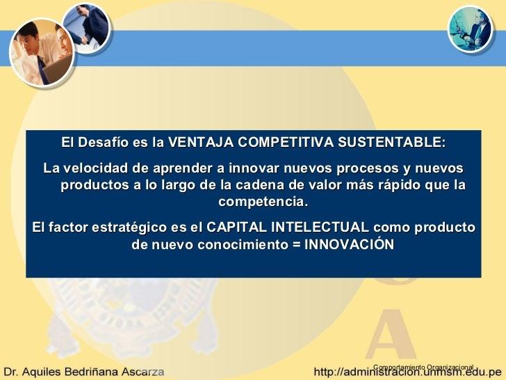 El Desafío es la VENTAJA COMPETITIVA SUSTENTABLE: La velocidad de aprender a innovar nuevos procesos y nuevos   productos ...