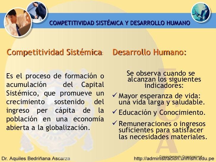 COMPETITIVIDAD SISTÉMICA Y DESARROLLO HUMANOCompetitividad Sistémica:       Desarrollo Humano:Es el proceso de formación o...