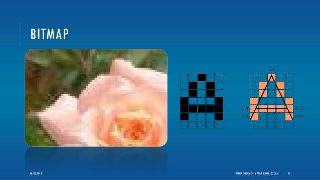 BITMAPTEORIA DO DESIGN - [ AULA 1] POR LÉO DIAZ 1506/06/2013