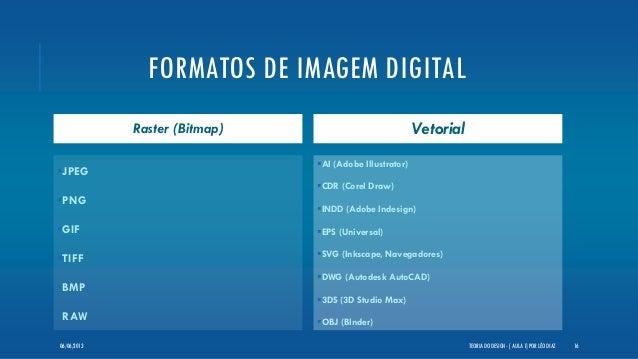 FORMATOS DE IMAGEM DIGITALRaster (Bitmap)JPEGPNGGIFTIFFBMPRAWVetorialAI (Adobe Illustrator)CDR (Corel Draw)INDD (...