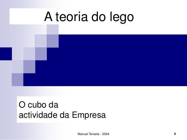 A teoria do legoO cubo daactividade da Empresa              Manuel Teixeira - 2004   1