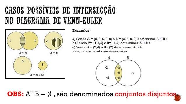Teoria dos conjuntos 35 ccuart Choice Image