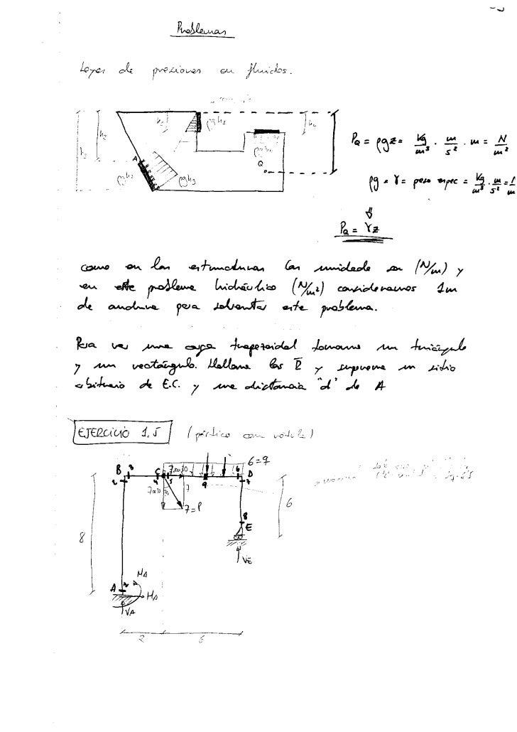 Teoria estructuras