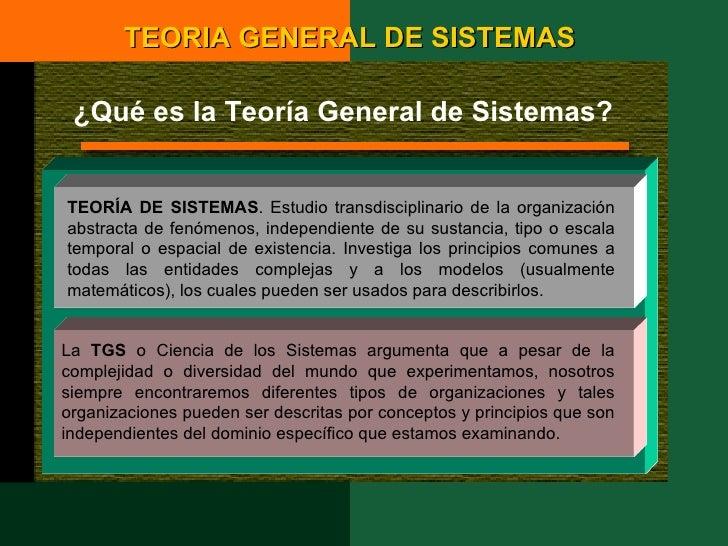 TEORIA GENERAL DE SISTEMAS ¿Qué es la Teoría General de Sistemas?TEORÍA DE SISTEMAS. Estudio transdisciplinario de la orga...
