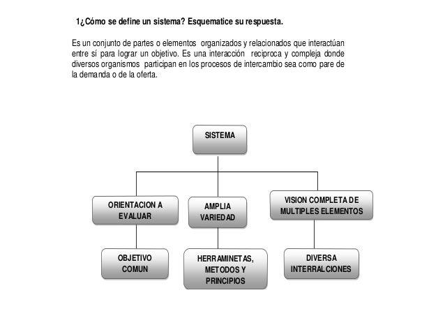 1. 1¿Cómo se define un sistema? Esquematice su respuesta. Es un conjunto de partes o elementos organizados y relacionados ...