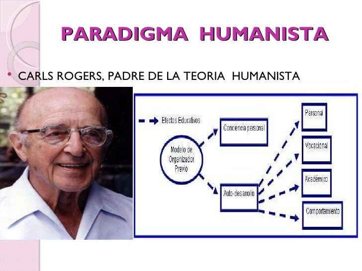PARADIGMA  HUMANISTA <ul><li>CARLS ROGERS, PADRE DE LA TEORIA  HUMANISTA   </li></ul>