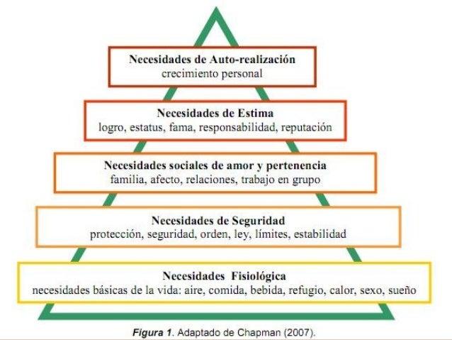 A Teoria Humanista Artigo Serviço