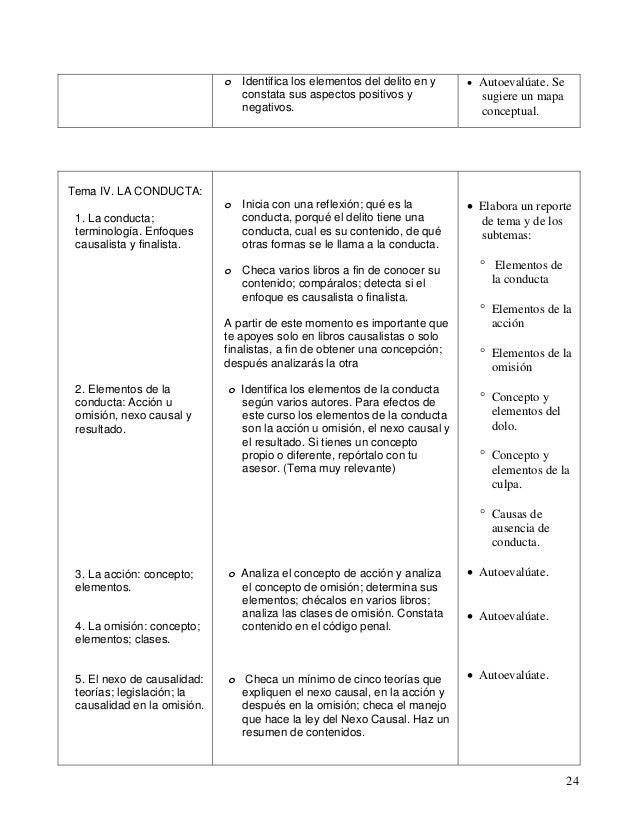 Teoria ley penaldelito2semestre reporte 23 24 o identifica los elementos del delito en y constata fandeluxe Image collections