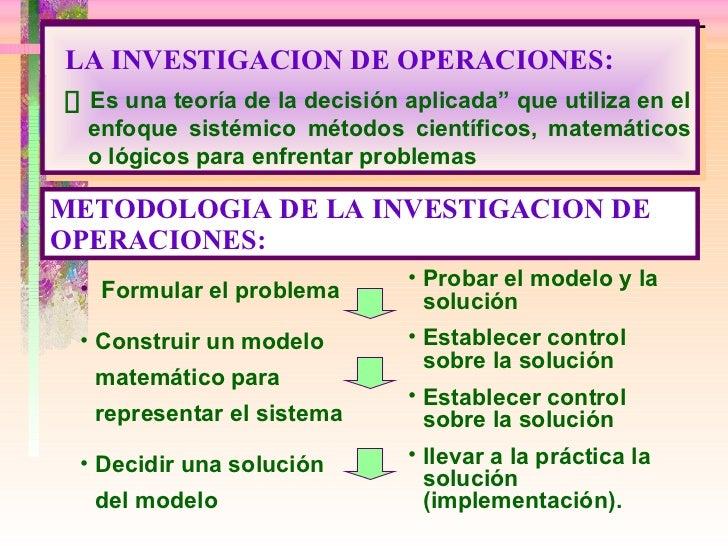 """* LA INVESTIGACION DE OPERACIONES :  Es una teoría de la decisión aplicada"""" que utiliza en el enfoque sistémico métodos c..."""