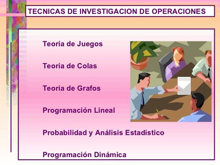 TECNICAS DE INVESTIGACION DE OPERACIONES Teoría de Juegos Teoría de Colas Teoría de Grafos Programación Lineal Probabilida...