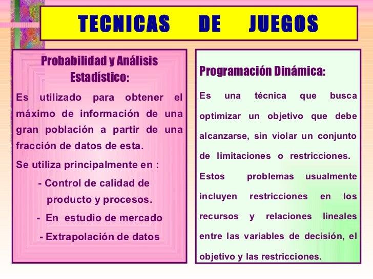 TECNICAS  DE  JUEGOS <ul><li>Programación Dinámica: </li></ul><ul><li>Es una técnica que busca optimizar un objetivo que d...