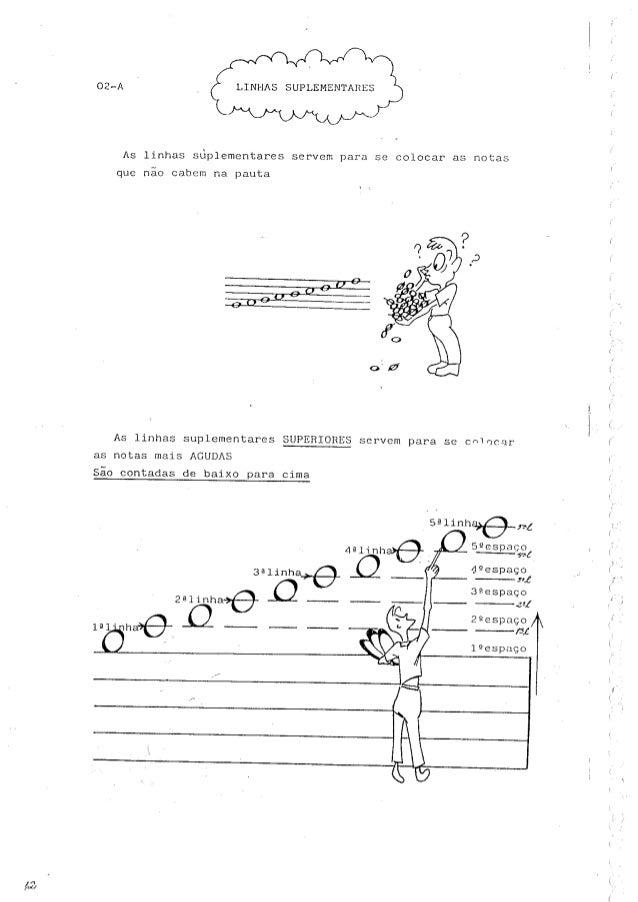 Top Teoria musical infantil VT23