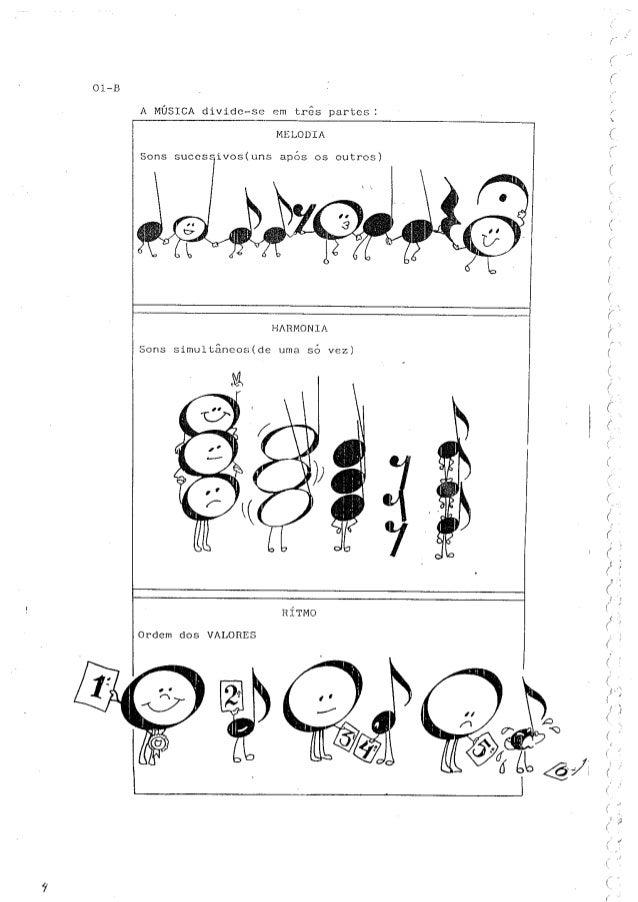 Suficiente teoria-musical-para-crianas-4-  VB84