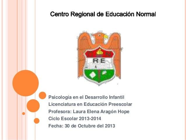Psicología en el Desarrollo Infantil Licenciatura en Educación Preescolar  Profesora: Laura Elena Aragón Hope Ciclo Escola...