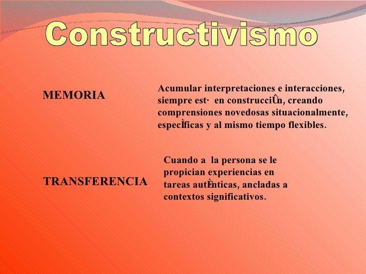 Constructivismo MEMORIA Acumular interpretaciones e interacciones, siempre está en construcción, creando comprensiones nov...