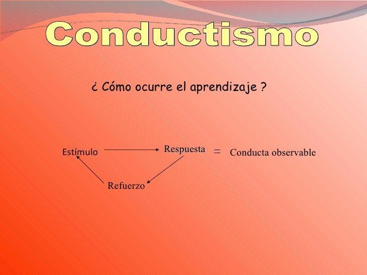Estímulo Conductismo Respuesta ¿ Cómo ocurre el aprendizaje ? Conducta observable Refuerzo