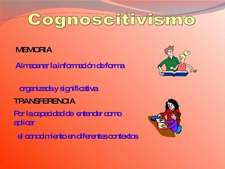 Cognoscitivismo MEMORIA Almacenar la información de forma  organizada y significativa TRANSFERENCIA Por la capacidad de  e...