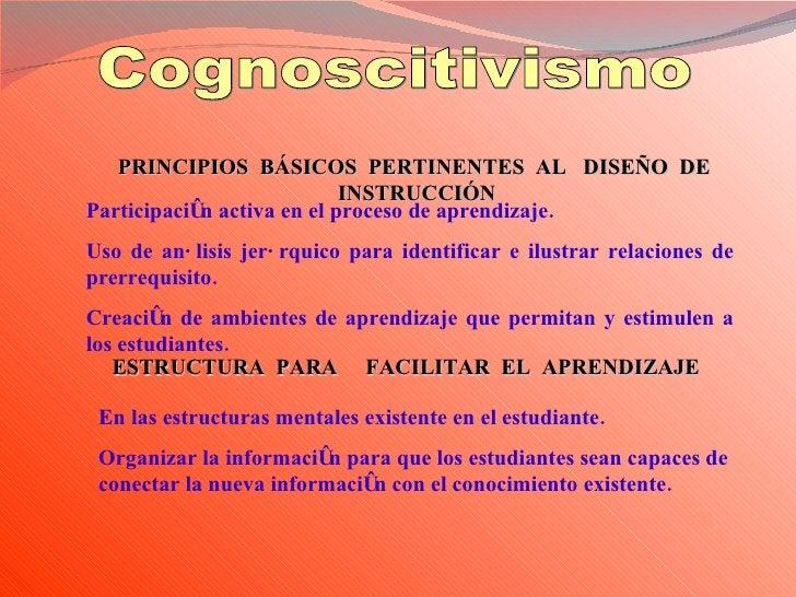 Cognoscitivismo PRINCIPIOS  BÁSICOS  PERTINENTES  AL  DISEÑO  DE  INSTRUCCIÓN Participación activa en el proceso de aprend...
