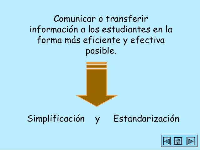 Comunicar o transferir información a los estudiantes en la forma más eficiente y efectiva posible. Simplificación Estandar...