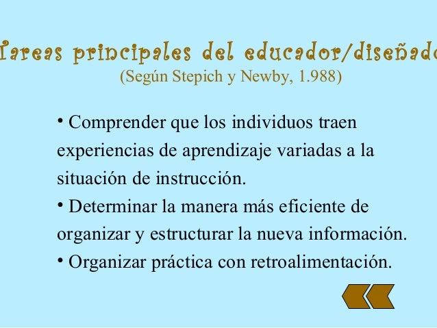 Tareas principales del educador/diseñado (Según Stepich y Newby, 1.988) • Comprender que los individuos traen experiencias...